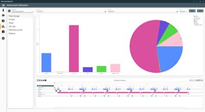 image dashboard